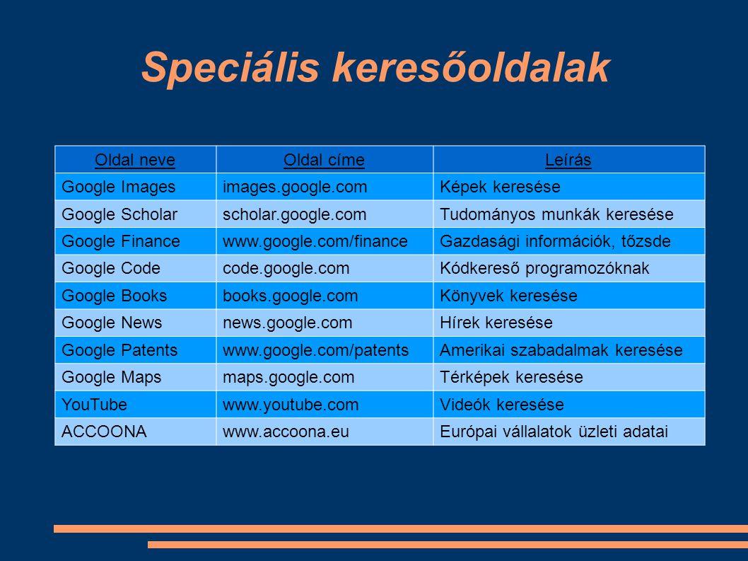 Speciális keresőoldalak Oldal neveOldal címe Leírás Google Imagesimages.google.comKépek keresése Google Scholarscholar.google.comTudományos munkák keresése Google Financewww.google.com/financeGazdasági információk, tőzsde Google Codecode.google.comKódkereső programozóknak Google Booksbooks.google.comKönyvek keresése Google Newsnews.google.comHírek keresése Google Patentswww.google.com/patentsAmerikai szabadalmak keresése Google Mapsmaps.google.comTérképek keresése YouTubewww.youtube.comVideók keresése ACCOONAwww.accoona.euEurópai vállalatok üzleti adatai