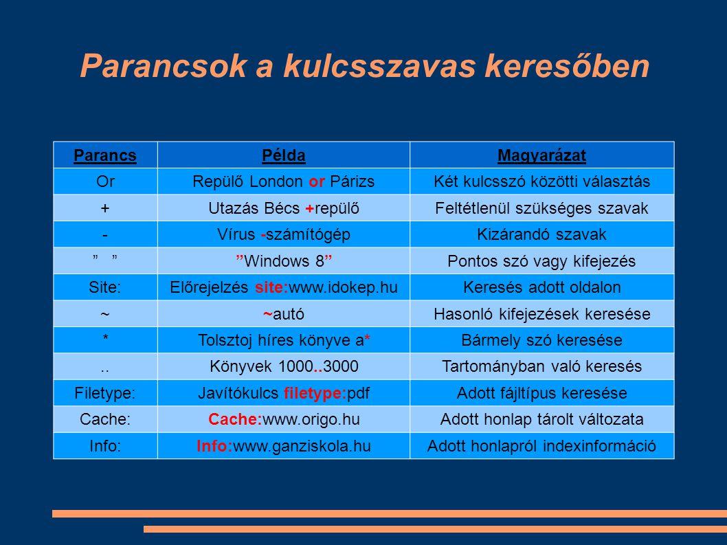 Parancsok a kulcsszavas keresőben ParancsPéldaMagyarázat OrRepülő London or PárizsKét kulcsszó közötti választás +Utazás Bécs +repülőFeltétlenül szükséges szavak -Vírus -számítógépKizárandó szavak Windows 8 Pontos szó vagy kifejezés Site:Előrejelzés site:www.idokep.huKeresés adott oldalon ~~autóHasonló kifejezések keresése *Tolsztoj híres könyve a*Bármely szó keresése..Könyvek 1000..3000Tartományban való keresés Filetype:Javítókulcs filetype:pdfAdott fájltípus keresése Cache:Cache:www.origo.huAdott honlap tárolt változata Info:Info:www.ganziskola.huAdott honlapról indexinformáció