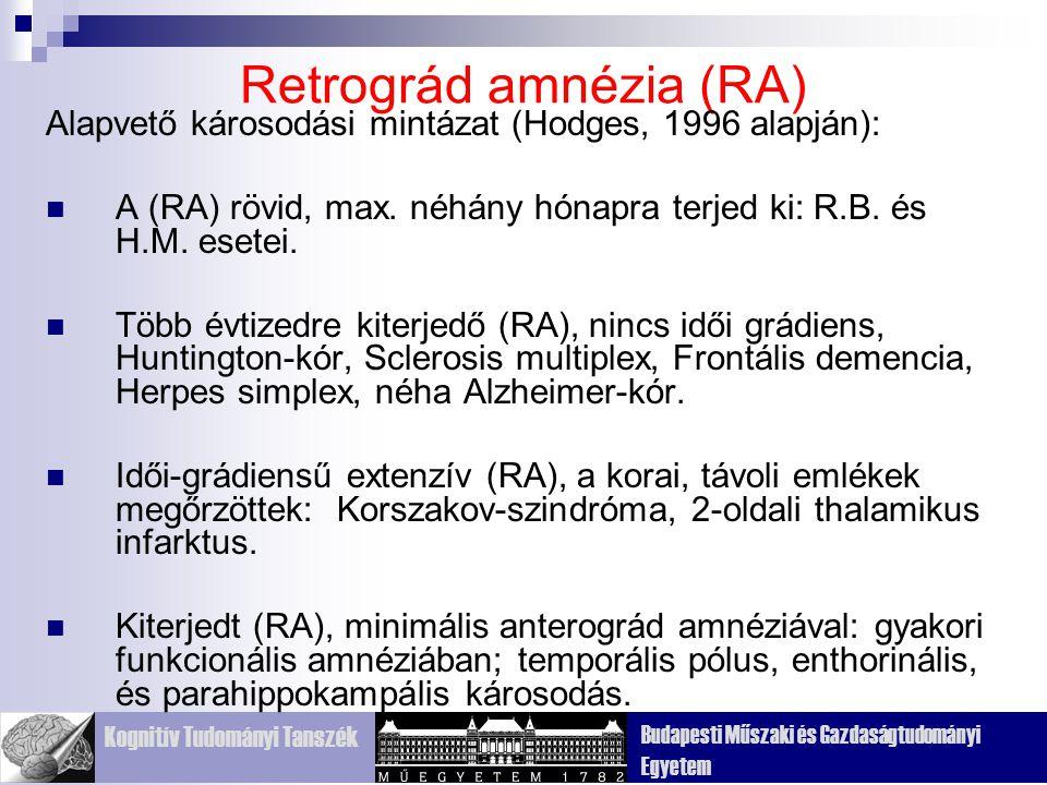 Kognitív Tudományi Tanszék Budapesti Műszaki és Gazdaságtudományi Egyetem Retrográd amnézia (RA) Alapvető károsodási mintázat (Hodges, 1996 alapján): A (RA) rövid, max.