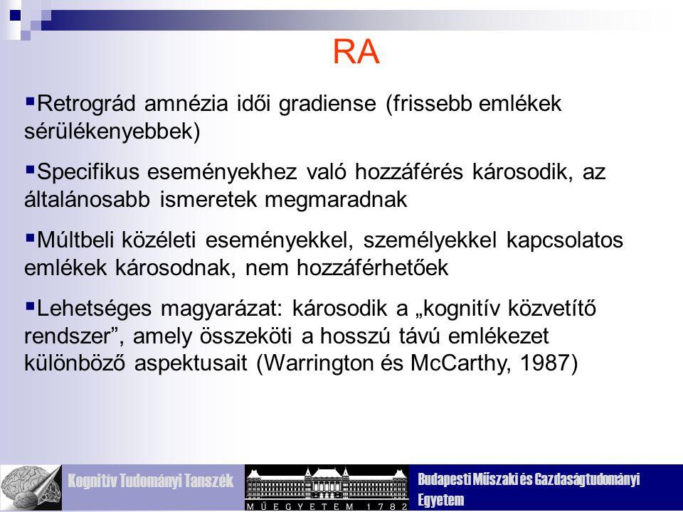 """Kognitív Tudományi Tanszék Budapesti Műszaki és Gazdaságtudományi Egyetem RA  Retrográd amnézia idői gradiense (frissebb emlékek sérülékenyebbek)  Specifikus eseményekhez való hozzáférés károsodik, az általánosabb ismeretek megmaradnak  Múltbeli közéleti eseményekkel, személyekkel kapcsolatos emlékek károsodnak, nem hozzáférhetőek  Lehetséges magyarázat: károsodik a """"kognitív közvetítő rendszer , amely összeköti a hosszú távú emlékezet különböző aspektusait (Warrington és McCarthy, 1987)"""