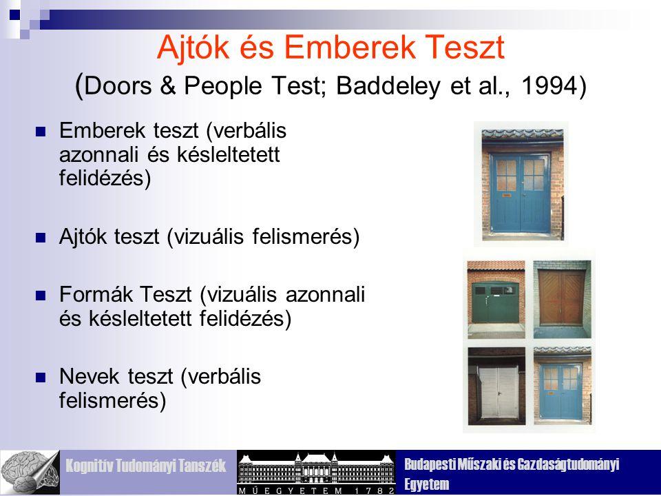 Kognitív Tudományi Tanszék Budapesti Műszaki és Gazdaságtudományi Egyetem Ajtók és Emberek Teszt ( Doors & People Test; Baddeley et al., 1994) Emberek teszt (verbális azonnali és késleltetett felidézés) Ajtók teszt (vizuális felismerés) Formák Teszt (vizuális azonnali és késleltetett felidézés) Nevek teszt (verbális felismerés)