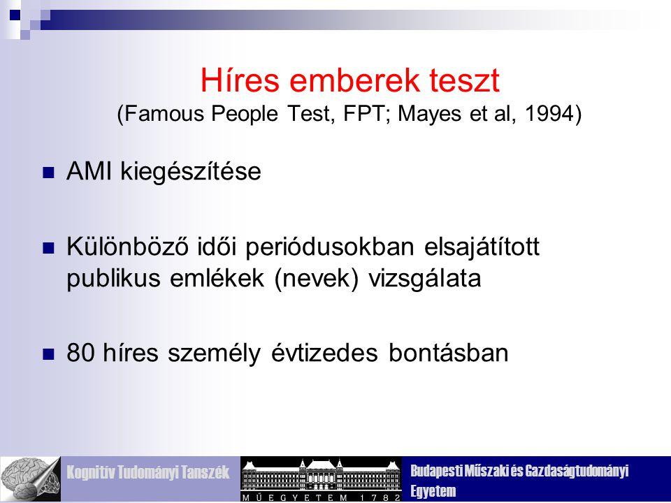 Kognitív Tudományi Tanszék Budapesti Műszaki és Gazdaságtudományi Egyetem Híres emberek teszt (Famous People Test, FPT; Mayes et al, 1994) AMI kiegészítése Különböző idői periódusokban elsajátított publikus emlékek (nevek) vizsgálata 80 híres személy évtizedes bontásban