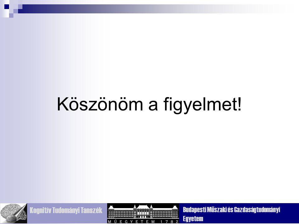 Kognitív Tudományi Tanszék Budapesti Műszaki és Gazdaságtudományi Egyetem Köszönöm a figyelmet!