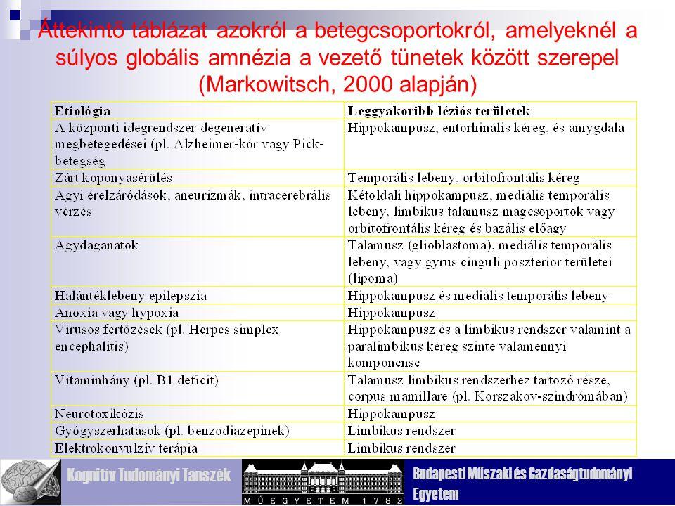 Kognitív Tudományi Tanszék Budapesti Műszaki és Gazdaságtudományi Egyetem Áttekintő táblázat azokról a betegcsoportokról, amelyeknél a súlyos globális amnézia a vezető tünetek között szerepel (Markowitsch, 2000 alapján)