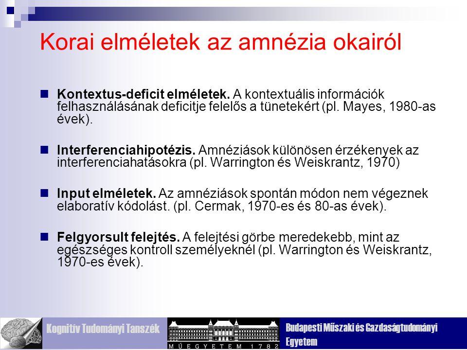 Kognitív Tudományi Tanszék Budapesti Műszaki és Gazdaságtudományi Egyetem Korai elméletek az amnézia okairól Kontextus-deficit elméletek.