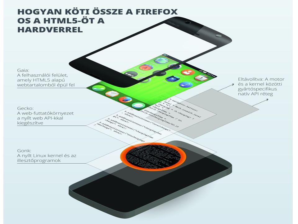  telefonhoz kötöttség felszámolása  nyílt webes szabványok  a böngészőben töltődnek be az alkalmazások
