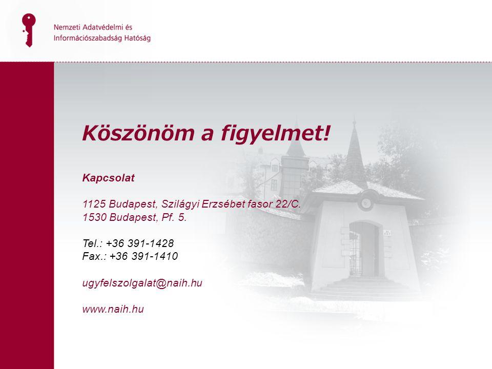 Köszönöm a figyelmet.Kapcsolat 1125 Budapest, Szilágyi Erzsébet fasor 22/C.