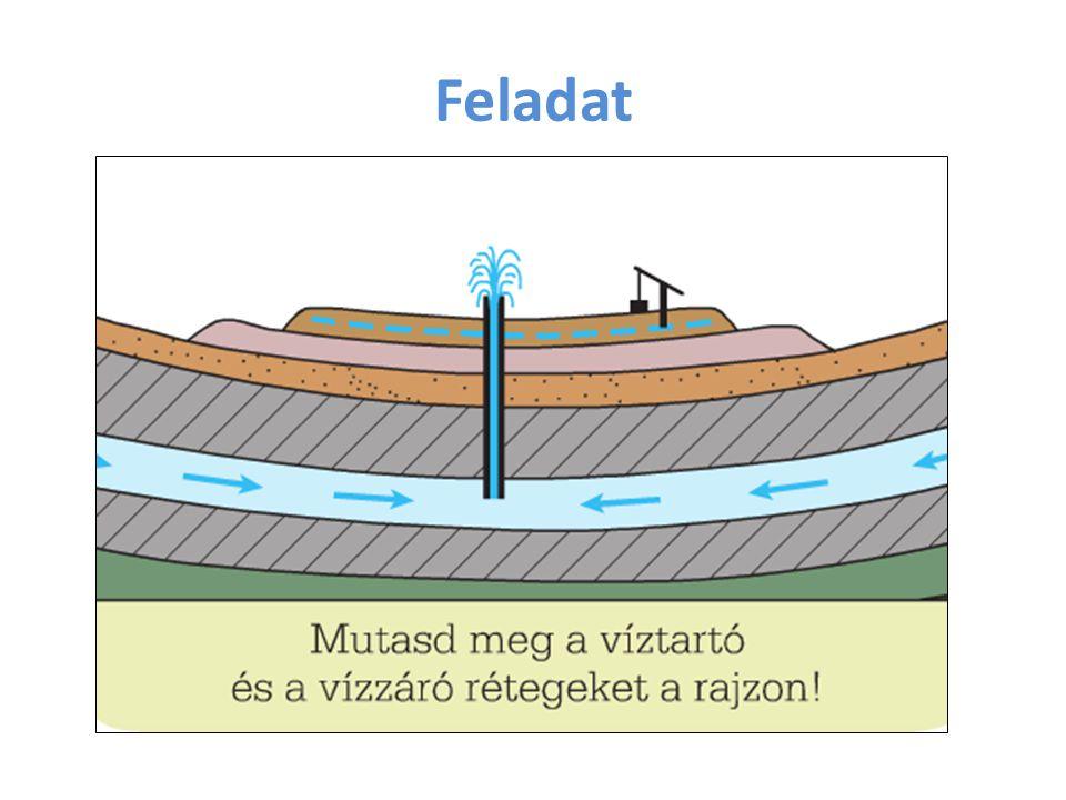 Rétegvíz- iható, tiszta Rétegvizek: ásványvíz, artézi víz, gyógyvíz, termálvíz