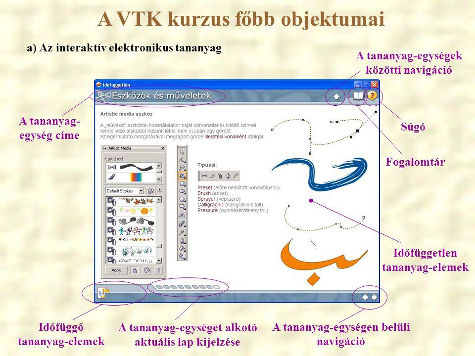 A VTK kurzus főbb objektumai A tananyag- egység címe Időfüggetlen tananyag-elemek Fogalomtár Súgó Időfüggő tananyag-elemek A tananyag-egységet alkotó