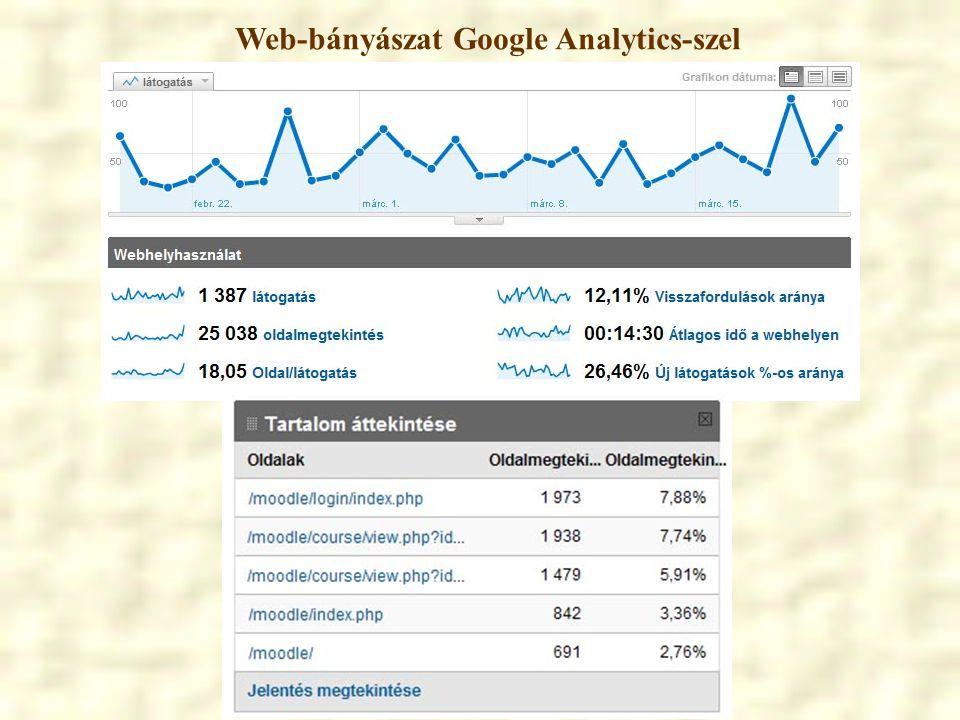 Web-bányászat Google Analytics-szel