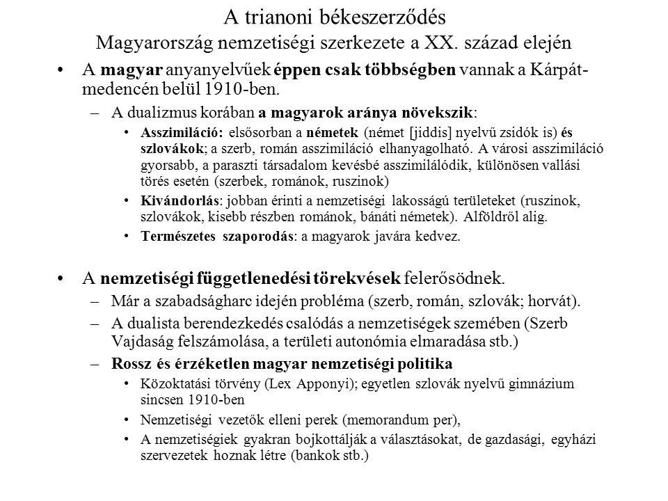 A trianoni békeszerződés Magyarország nemzetiségi szerkezete a XX.
