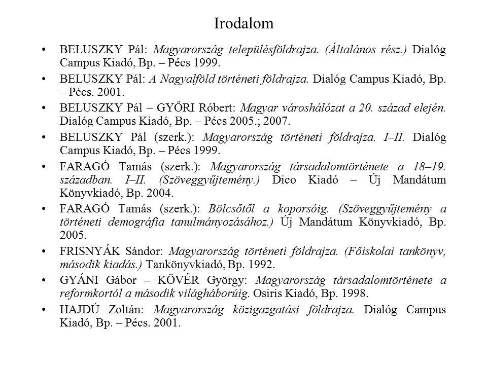 Irodalom BELUSZKY Pál: Magyarország településföldrajza.