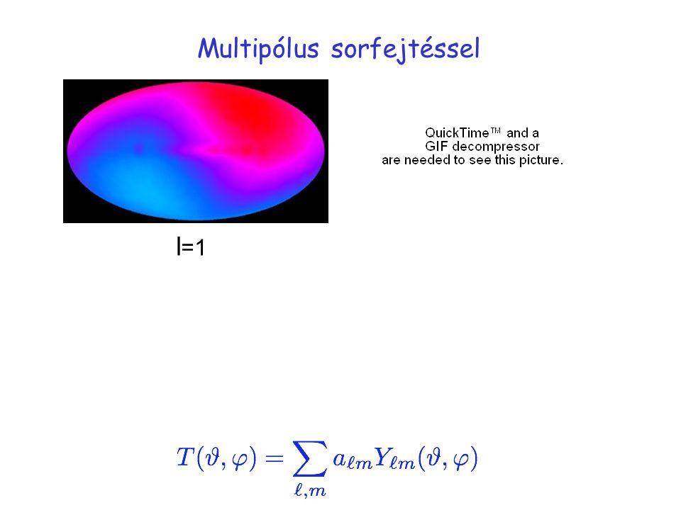 Multipólus sorfejtéssel l =1