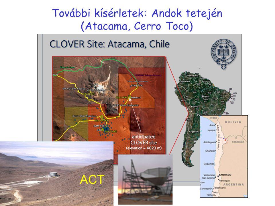 További kísérletek: Andok tetején (Atacama, Cerro Toco) Vonzó tiszta égbolt ACT