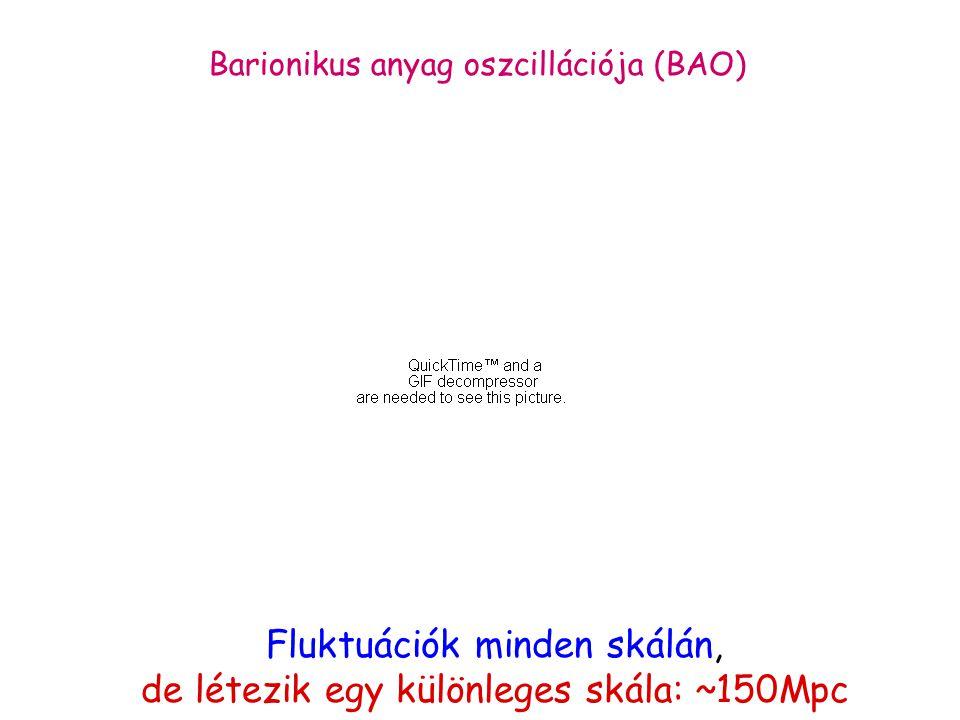 Fluktuációk minden skálán, de létezik egy különleges skála: ~150Mpc