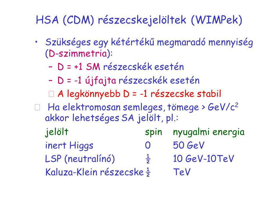 HSA (CDM) részecskejelöltek (WIMPek) Szükséges egy kétértékű megmaradó mennyiség (D-szimmetria): –D = +1 SM részecskék esetén –D = -1 újfajta részecsk