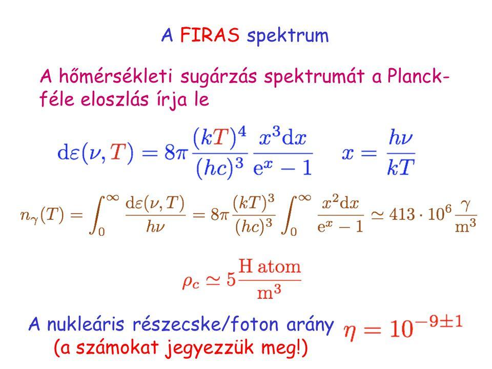 Multipólus sorfejtéssel l =1 ∑l∑l