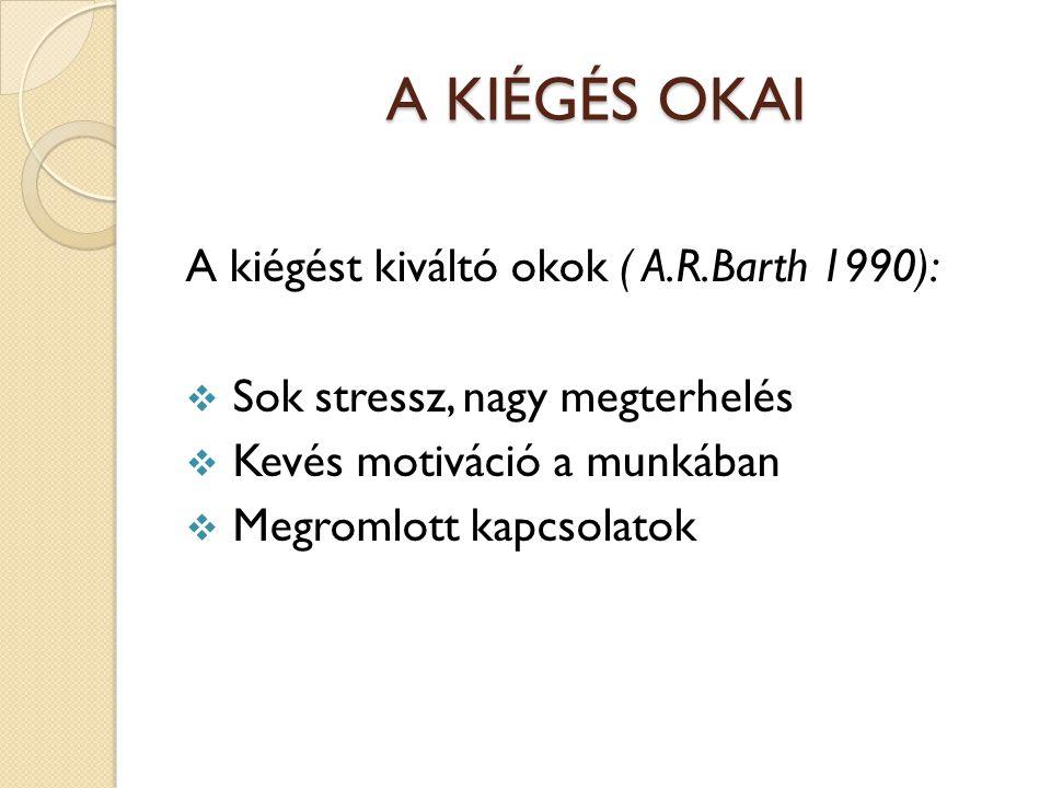 A KIÉGÉS OKAI A kiégést kiváltó okok ( A.R.Barth 1990):  Sok stressz, nagy megterhelés  Kevés motiváció a munkában  Megromlott kapcsolatok