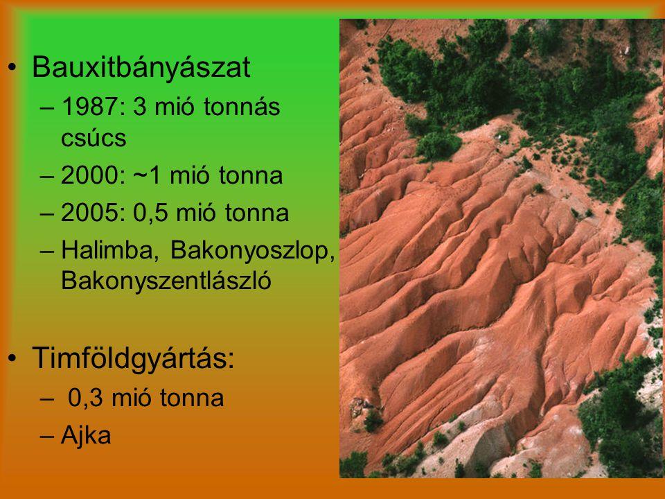 Bauxitbányászat –1987: 3 mió tonnás csúcs –2000: ~1 mió tonna –2005: 0,5 mió tonna –Halimba, Bakonyoszlop, Bakonyszentlászló Timföldgyártás: – 0,3 mió