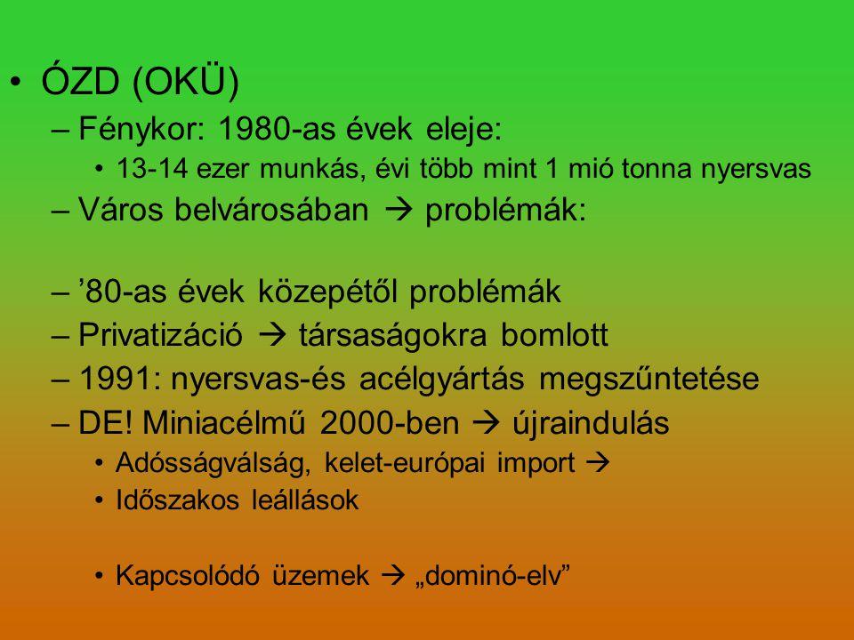 ÓZD (OKÜ) –Fénykor: 1980-as évek eleje: 13-14 ezer munkás, évi több mint 1 mió tonna nyersvas –Város belvárosában  problémák: –'80-as évek közepétől