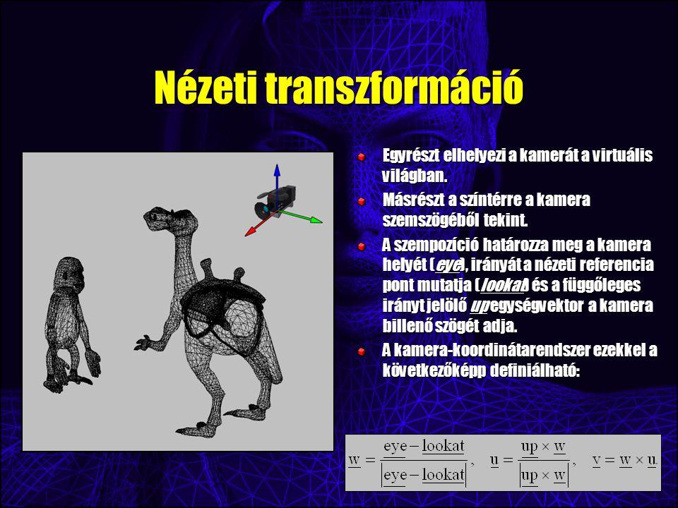 Nézeti transzformáció Egyrészt elhelyezi a kamerát a virtuális világban.