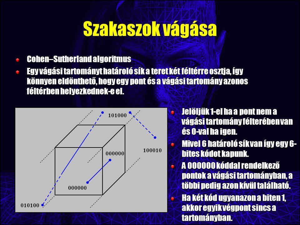 Szakaszok vágása Cohen–Sutherland algoritmus Egy vágási tartományt határoló sík a teret két féltérre osztja, így könnyen eldönthető, hogy egy pont és a vágási tartomány azonos féltérben helyezkednek-e el.