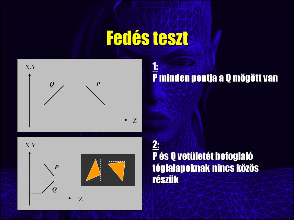 Fedés teszt X,Y Z QP 1: P minden pontja a Q mögött van X,Y Z Q P 2: P és Q vetületét befoglaló téglalapoknak nincs közös részük