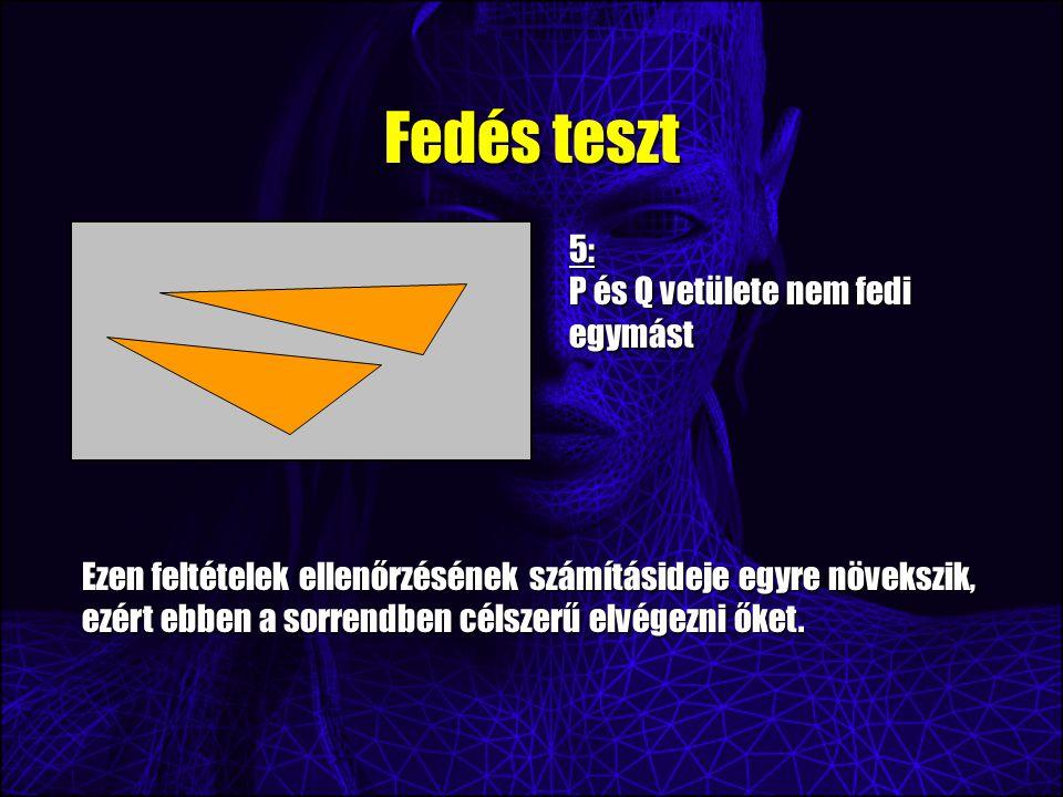 Fedés teszt 5: P és Q vetülete nem fedi egymást Ezen feltételek ellenőrzésének számításideje egyre növekszik, ezért ebben a sorrendben célszerű elvégezni őket.