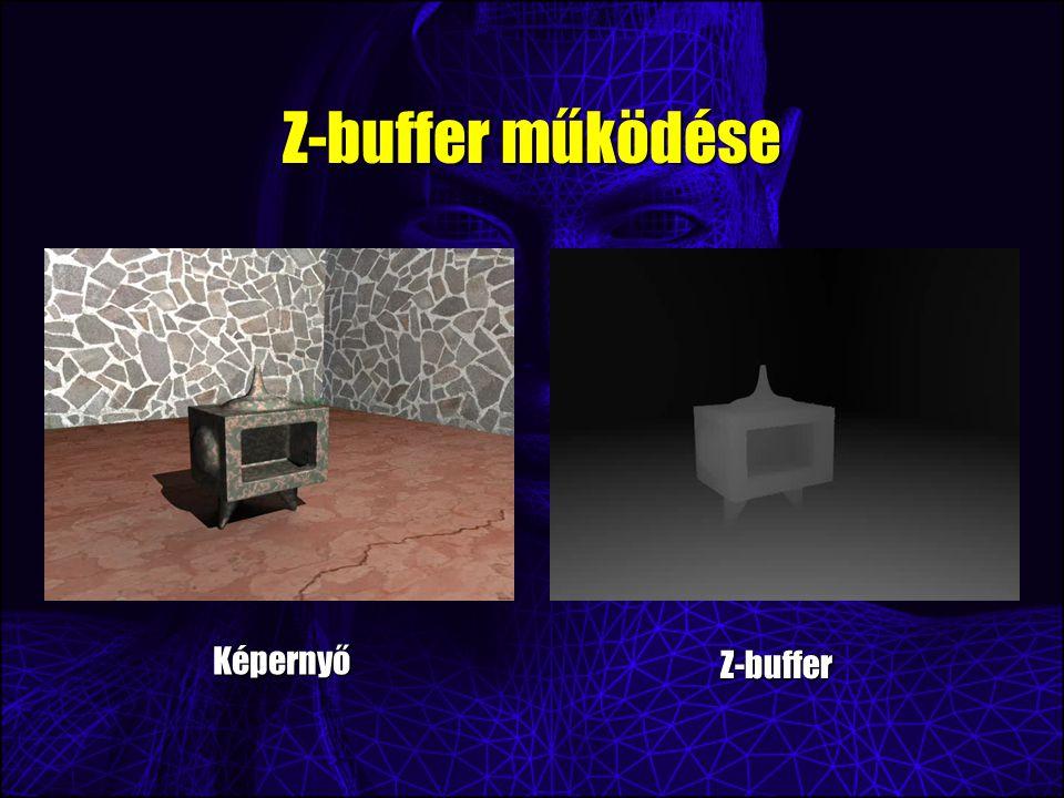 Z-buffer működése Képernyő Z-buffer
