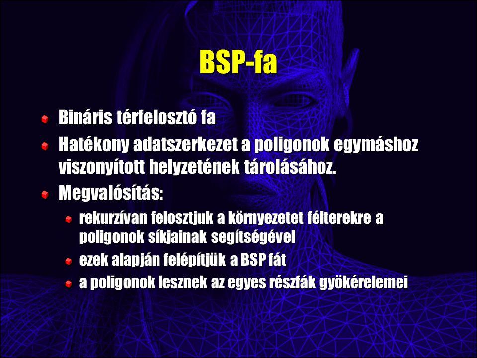 BSP-fa Bináris térfelosztó fa Hatékony adatszerkezet a poligonok egymáshoz viszonyított helyzetének tárolásához.