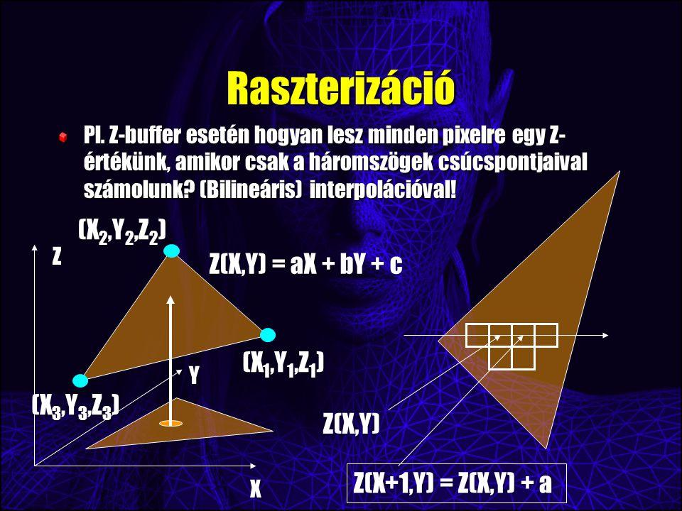 Raszterizáció Pl.