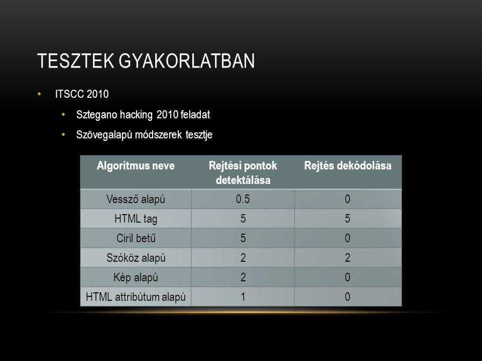TESZTEK GYAKORLATBAN ITSCC 2010 Sztegano hacking 2010 feladat Szövegalapú módszerek tesztje