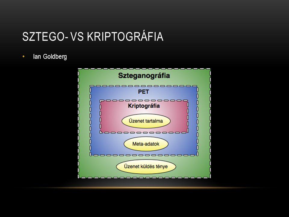SZTEGO- VS KRIPTOGRÁFIA Ian Goldberg