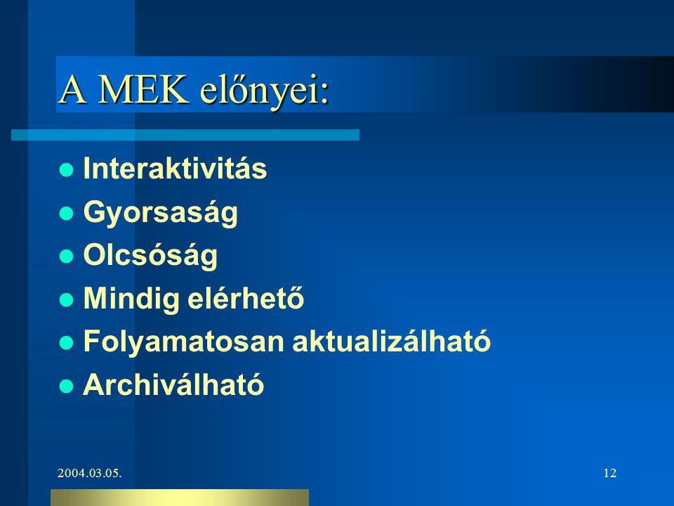 2004.03.05.12 A MEK előnyei: Interaktivitás Gyorsaság Olcsóság Mindig elérhető Folyamatosan aktualizálható Archiválható