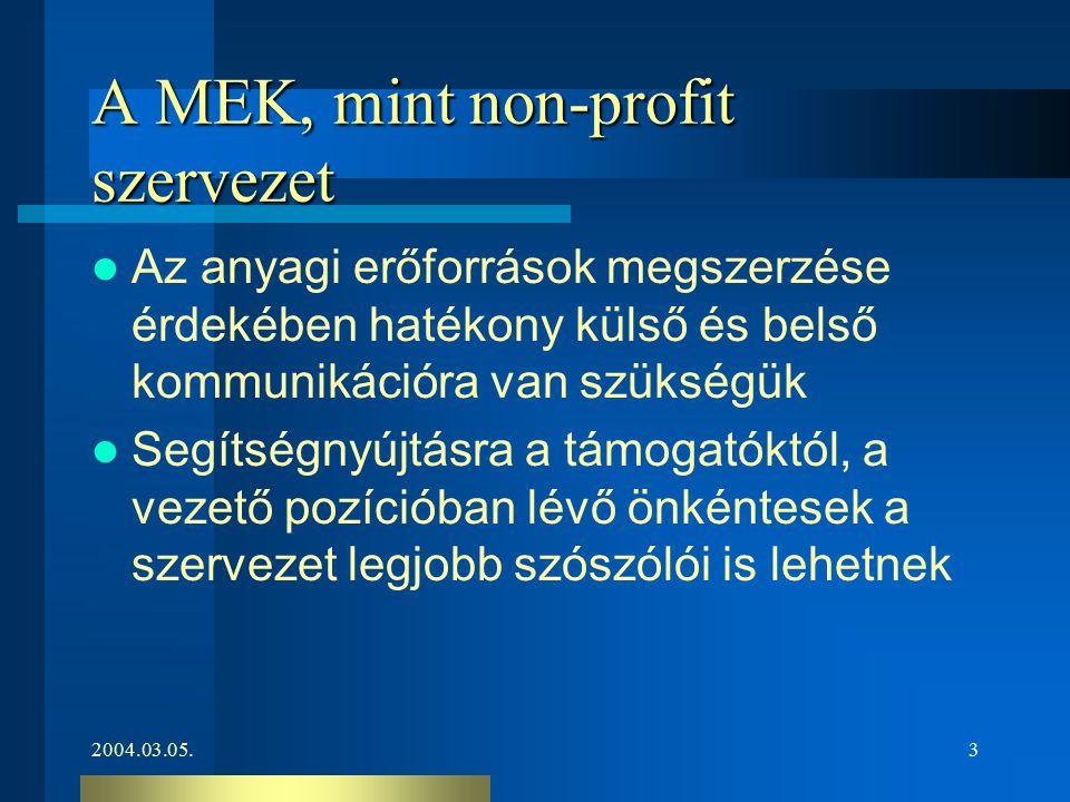 2004.03.05.3 A MEK, mint non-profit szervezet Az anyagi erőforrások megszerzése érdekében hatékony külső és belső kommunikációra van szükségük Segítsé