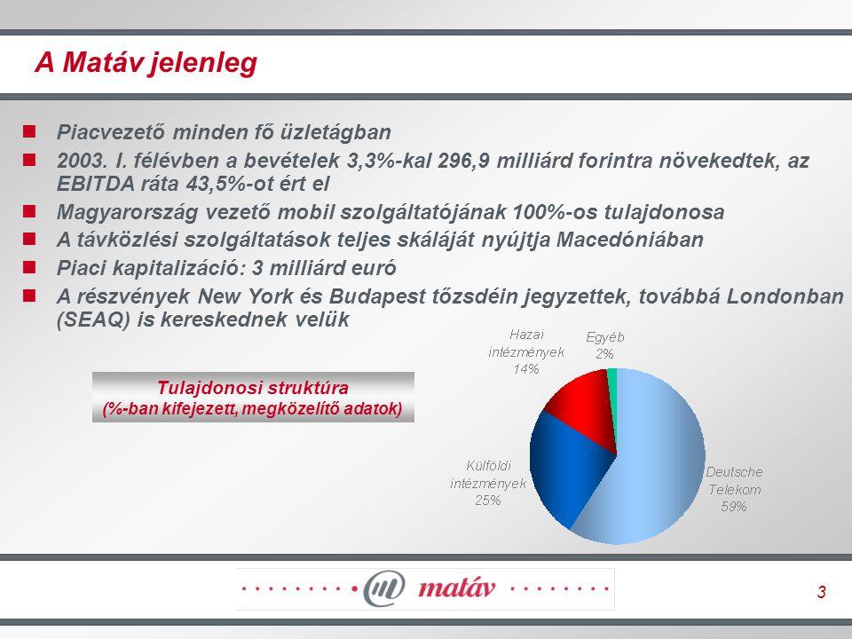 4 Kedvezményes tarifacsomagok elősegítették a vonalszám csökkenésének lassulását, ADSL program sikeresen halad EBITDA ráta 43,5% Bevétel 296 862 mFt 2003.