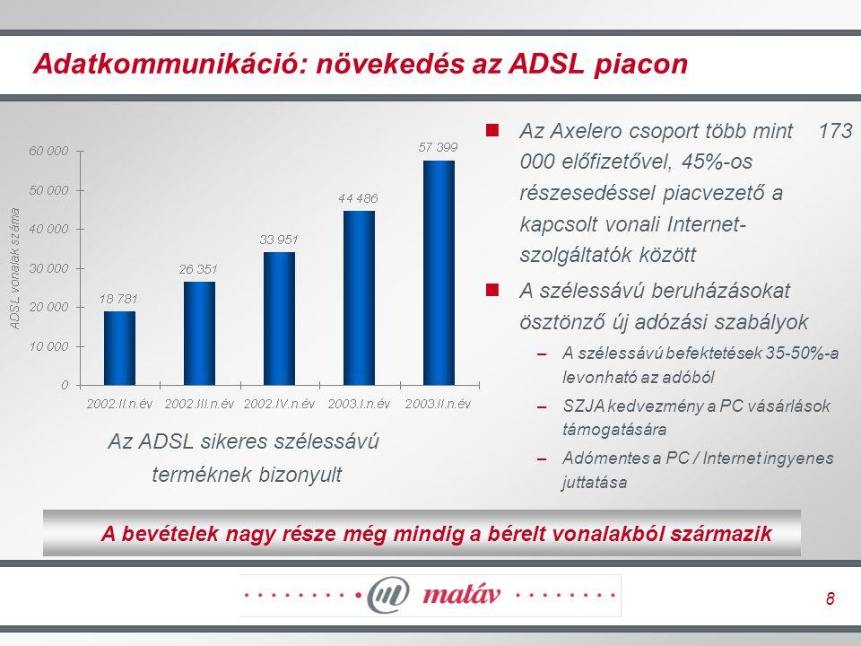 9 Mobil üzletág: lelassult a penetráció növekedése előfizetők száma (ezer fő) 842 547 1 599 GSM penetráció 2 493 Westel előfizetők száma és a mobil penetráció Magyarországon 3 403 A hazai mobil penetráció 2003.