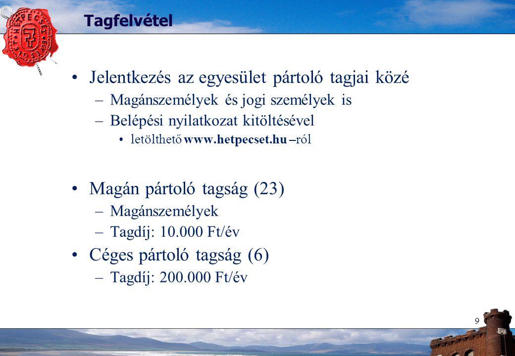 9 Tagfelvétel Jelentkezés az egyesület pártoló tagjai közé –Magánszemélyek és jogi személyek is –Belépési nyilatkozat kitöltésével letölthető www.hetpecset.hu –ról Magán pártoló tagság (23) –Magánszemélyek –Tagdíj: 10.000 Ft/év Céges pártoló tagság (6) –Tagdíj: 200.000 Ft/év
