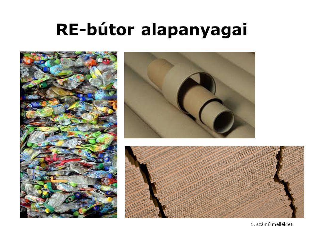 Anyag: papír Papírcső: 10 cm, 8 cm, 6 cm átmérőjű háztartási hulladéknál 3 cm és 5 cm átmérőjű Hullámkarton: 3 rétegű, 5 rétegű, cellás
