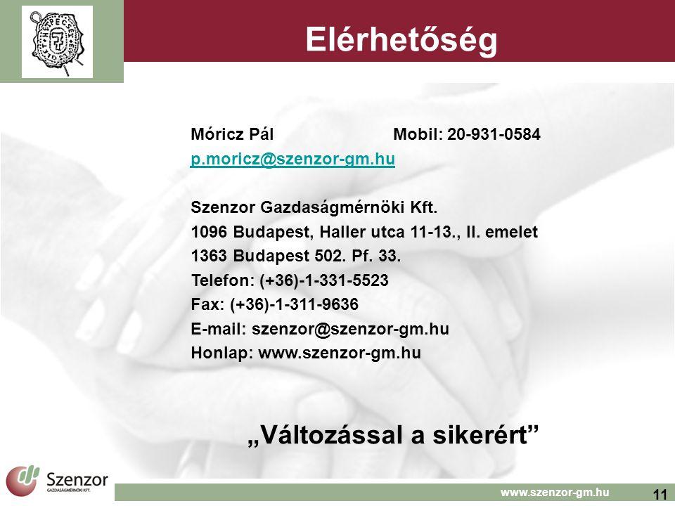 11 www.szenzor-gm.hu Elérhetőség Móricz Pál Mobil: 20-931-0584 p.moricz@szenzor-gm.hu Szenzor Gazdaságmérnöki Kft. 1096 Budapest, Haller utca 11-13.,