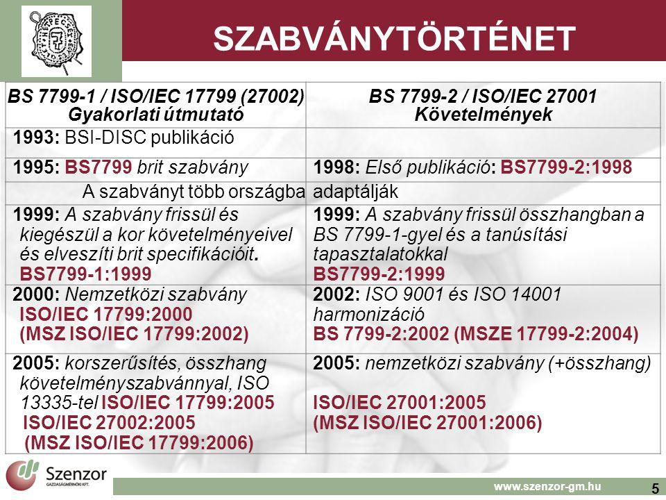 5 www.szenzor-gm.hu SZABVÁNYTÖRTÉNET BS 7799-1 / ISO/IEC 17799 (27002) Gyakorlati útmutató BS 7799-2 / ISO/IEC 27001 Követelmények 1993: BSI-DISC publ