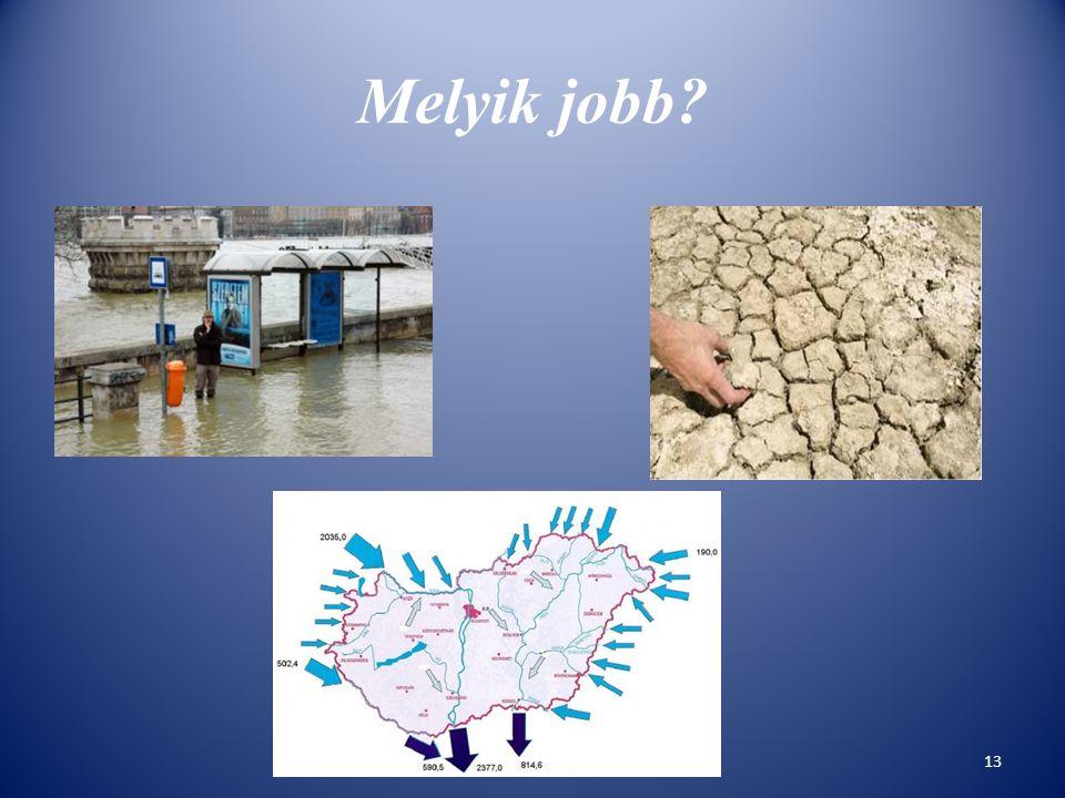 Komplex vízkészlet gazdálkodás kell !! Pan-European 14 ország érintett, nem csak Magyarország, nem csak a kikötők Ivóvíz, ipari víz (Paks) Öntözés, ta