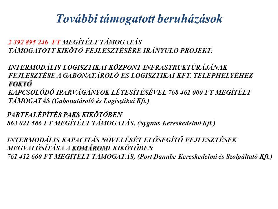 KÖZOP 4.1.0 - 9 Közlekedési módok összekapcsolása,gazdasági központok intermodalitásának és közlekedési infrastruktúrájának fejlesztése 3 TÁMOGATÁST ELNYERT PROJEKT 489 028 508 FT MEGÍTÉLT TÁMOGATÁS TÁMOGATOTT KIKÖTŐ FEJLESZTÉSÉRE IRÁNYULÓ PROJEKT: BOGYISZLÓ 1.