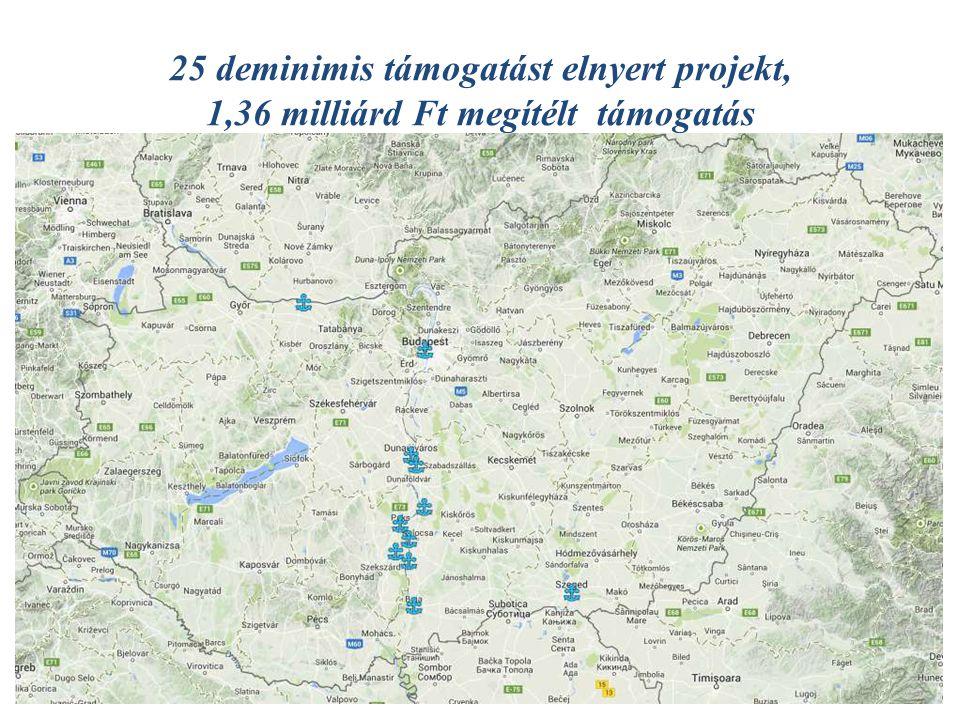KözOP-2014-4.6 - Kikötői alapinfrastruktúra fejlesztése, korszerűsítése (Deminimis 1) 25 DEMINIMIS TÁMOGATÁST ELNYERT PROJEKT, 1,36 MILLIÁRD FT MEGÍTÉLT TÁMOGATÁSKOMÁROMBUDAPESTDUNAÚJVÁROSDUNAVECSEHARTAPAKSFOKTŐFADDFAJSZBAJASZEGED