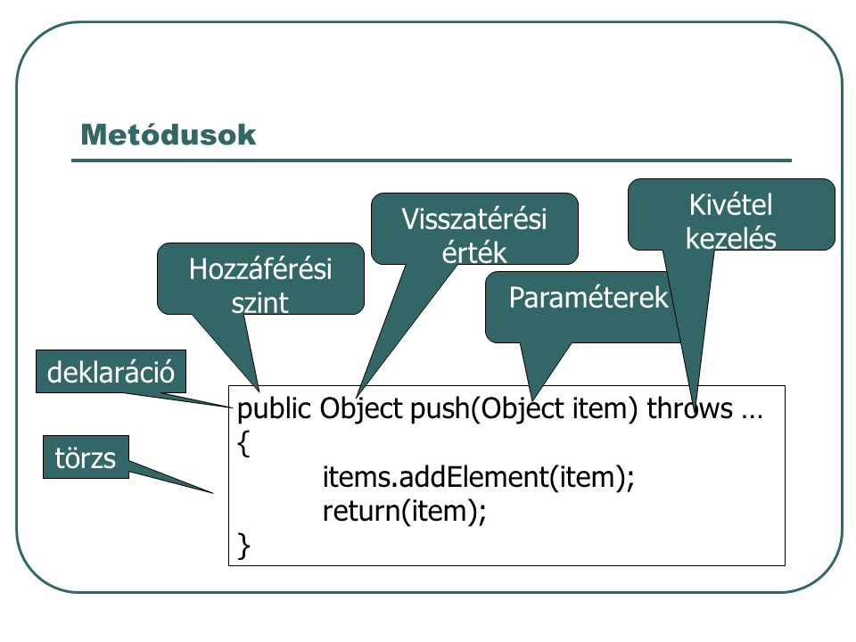 Metódusok public Object push(Object item) throws … { items.addElement(item); return(item); } törzs deklaráció Hozzáférési szint Visszatérési érték Paraméterek Kivétel kezelés