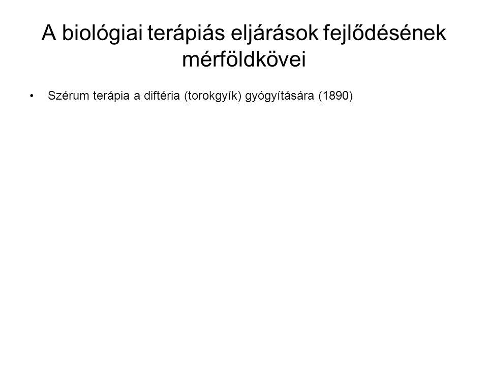 A biológiai terápiás eljárások fejlődésének mérföldkövei Szérum terápia a diftéria (torokgyík) gyógyítására (1890)