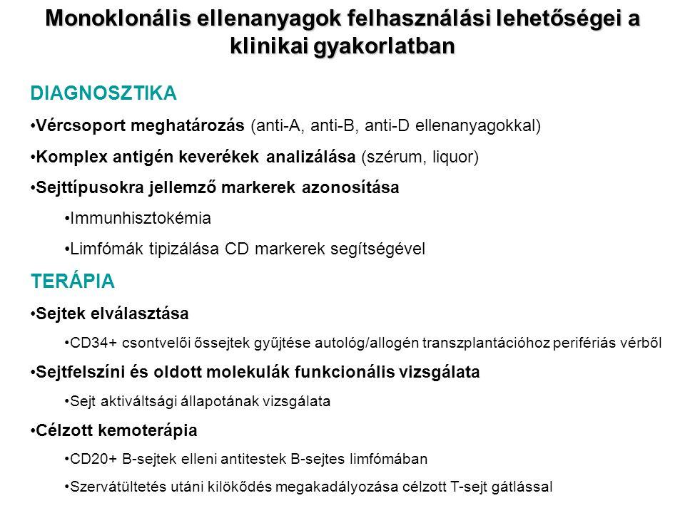 Monoklonális ellenanyagok felhasználási lehetőségei a klinikai gyakorlatban DIAGNOSZTIKA Vércsoport meghatározás (anti-A, anti-B, anti-D ellenanyagokkal) Komplex antigén keverékek analizálása (szérum, liquor) Sejttípusokra jellemző markerek azonosítása Immunhisztokémia Limfómák tipizálása CD markerek segítségével TERÁPIA Sejtek elválasztása CD34+ csontvelői őssejtek gyűjtése autológ/allogén transzplantációhoz perifériás vérből Sejtfelszíni és oldott molekulák funkcionális vizsgálata Sejt aktiváltsági állapotának vizsgálata Célzott kemoterápia CD20+ B-sejtek elleni antitestek B-sejtes limfómában Szervátültetés utáni kilökődés megakadályozása célzott T-sejt gátlással