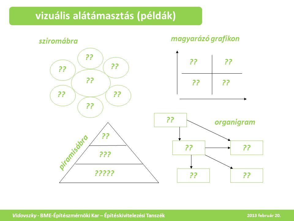 vizuális alátámasztás (példák) Vidovszky - BME-Építészmérnöki Kar – Építéskivitelezési Tanszék ?.