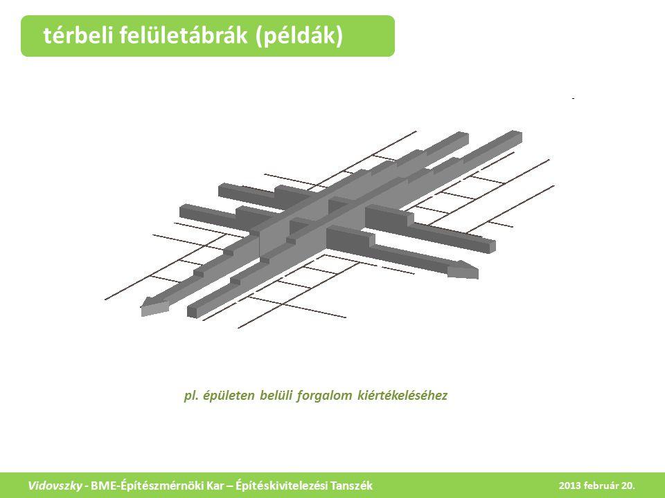 térbeli felületábrák (példák) Vidovszky - BME-Építészmérnöki Kar – Építéskivitelezési Tanszék pl.