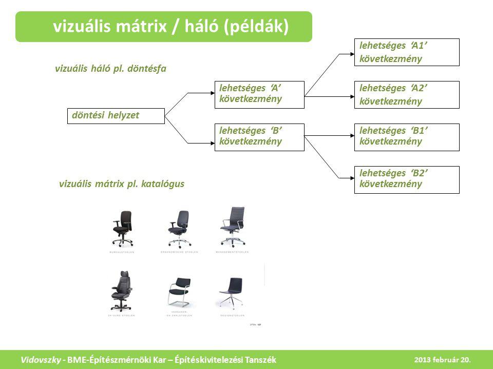 vizuális mátrix / háló (példák) Vidovszky - BME-Építészmérnöki Kar – Építéskivitelezési Tanszék vizuális mátrix pl.